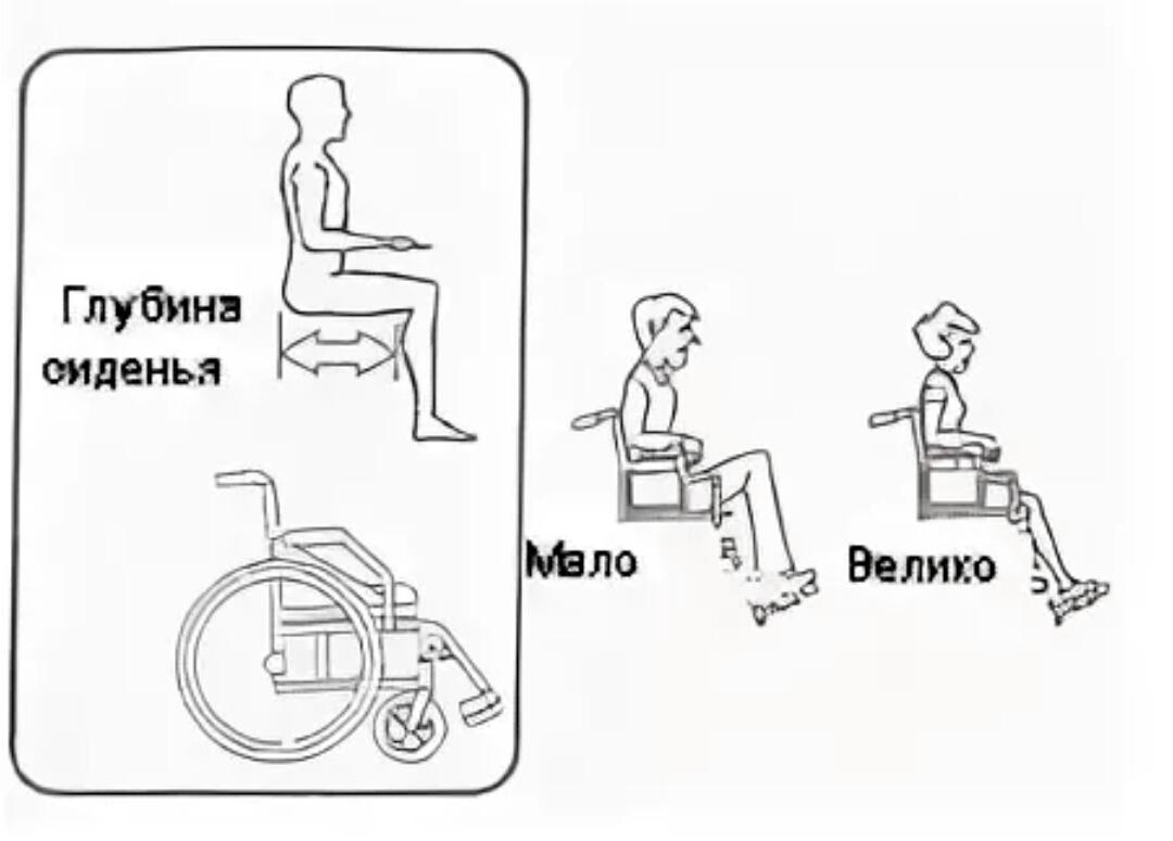 Выбор глубины сиденья коляски